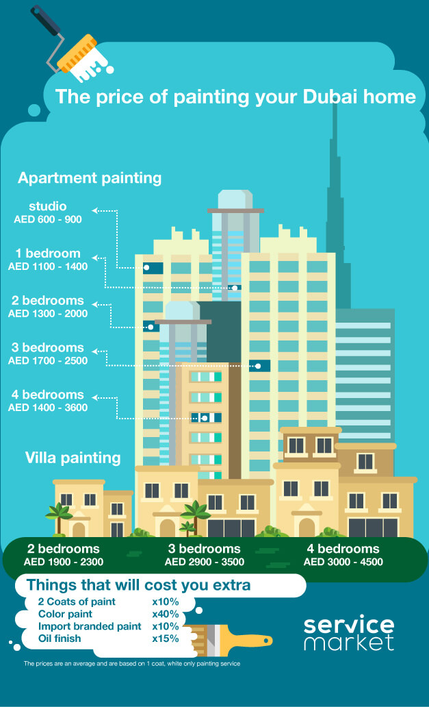 Infographic How Much Do Painting Services In Dubai Cost The Home Inspiration 2 Bedroom Apartments Dubai Ideas Painting