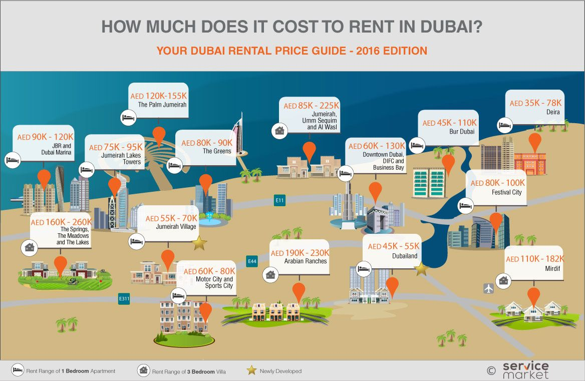 How Much Does It Cost to Rent an Apartment in Dubai? - The