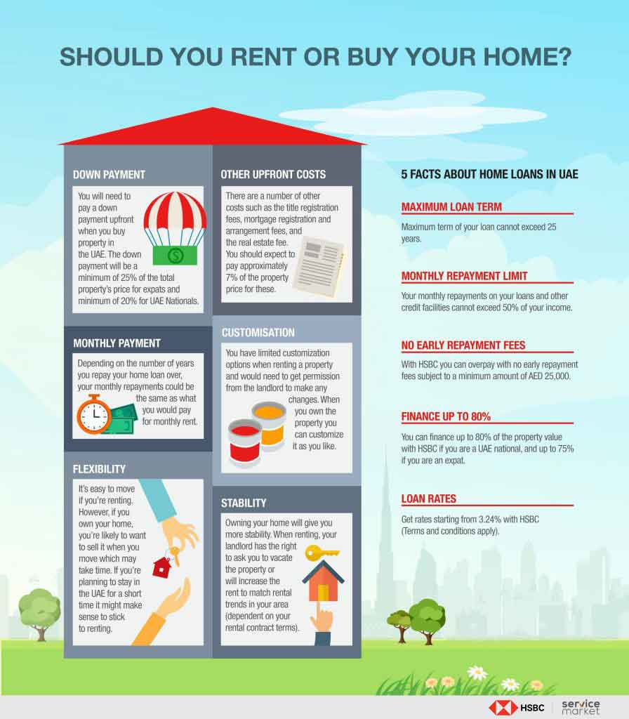 Apartment Rental Experts: Should You Rent Or Buy Your UAE Home?