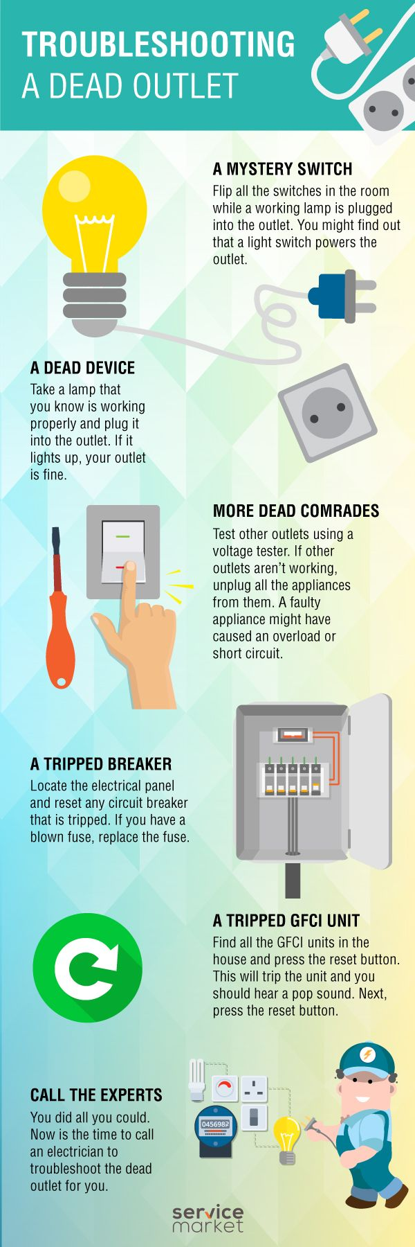 How Do Electricians In Dubai Troubleshoot Dead Outlets The Home To Reset Your Gfci And Circuit Breakers Is It Device